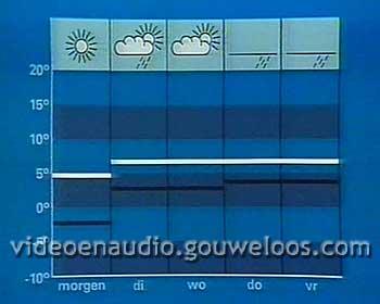 NOS Journaal - Weerbericht 02 (19830123).jpg